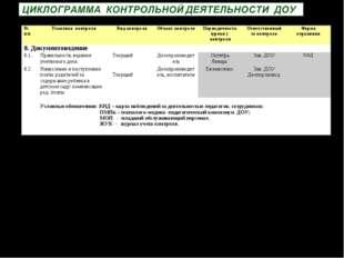 № п/пТематика контроляВид контроляОбъект контроляПериодичность (сроки ) к