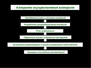 Алгоритм осуществления контроля Определение цели и объекта контроля Разработк