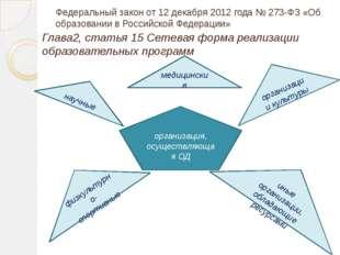 Глава2, статья 15 Сетевая форма реализации образовательных программ организац