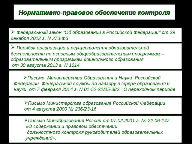 Нормативно-правовое обеспечение контроля Письмо Министерства Образования и На...