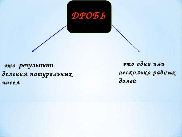ДРОБЬ это результат деления натуральных чисел это одна или несколько равных д...