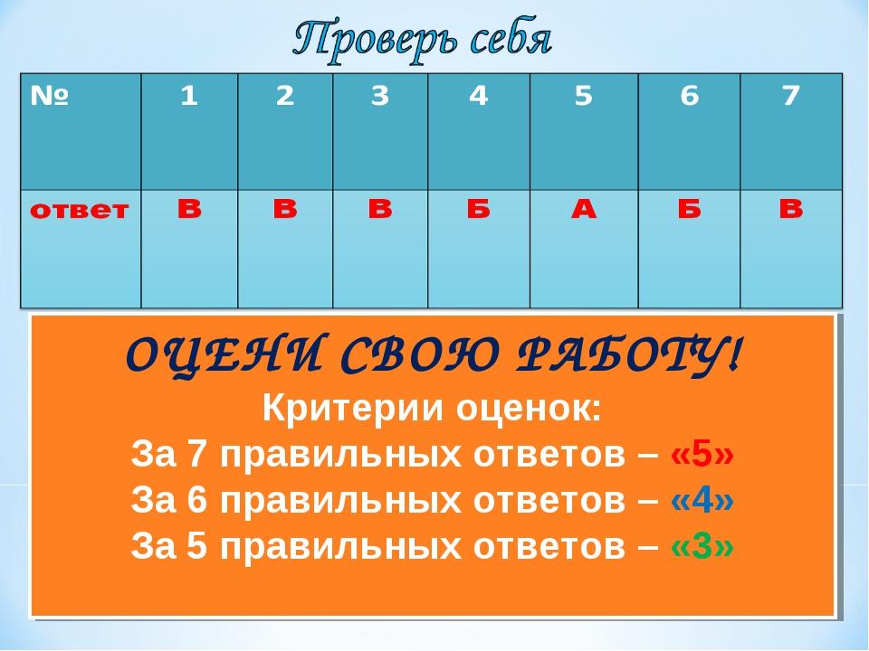 ОЦЕНИ СВОЮ РАБОТУ! Критерии оценок: За 7 правильных ответов – «5» За 6 правил...