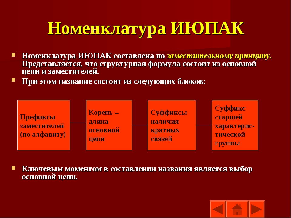 Номенклатура ИЮПАК Номенклатура ИЮПАК составлена по заместительному принципу....