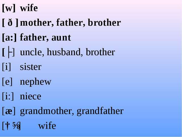 [w]wife [ ð ]mother, father, brother [a:]father, aunt [ʌ]uncle, husban...