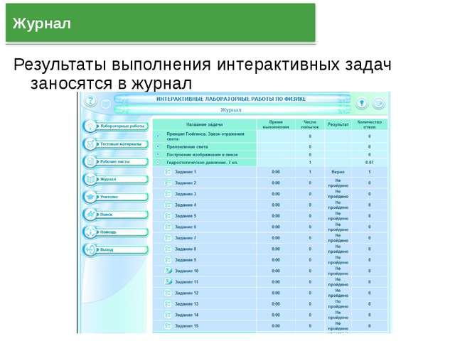 Журнал Результаты выполнения интерактивных задач заносятся в журнал