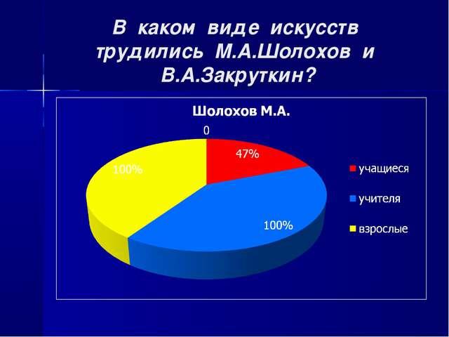 В каком виде искусств трудились М.А.Шолохов и В.А.Закруткин?