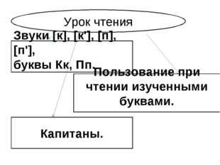 Урок чтения Звуки [к], [к'], [п], [п'], буквы Кк, Пп. Пользование при чтении