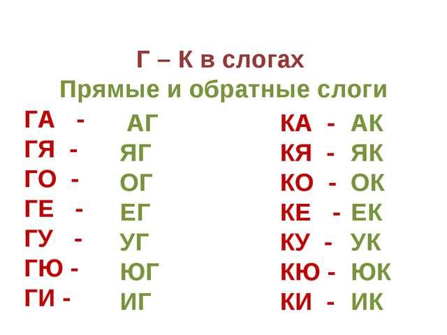 Г – К в слогах Прямые и обратные слоги ГА - ГЯ - ГО - ГЕ - ГУ - ГЮ - ГИ - АГ...