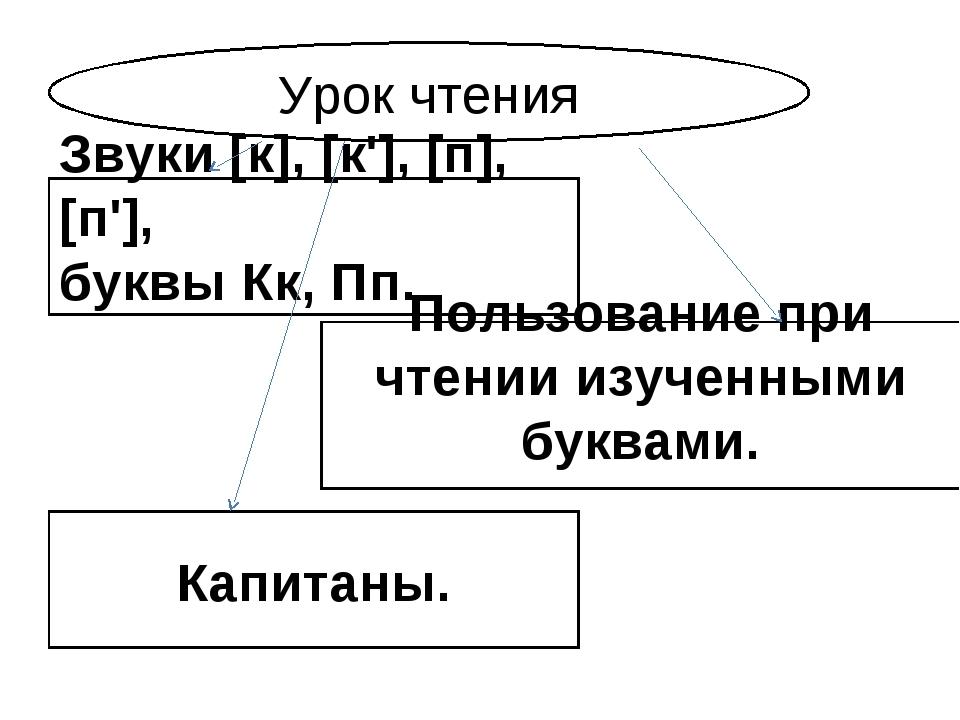 Урок чтения Звуки [к], [к'], [п], [п'], буквы Кк, Пп. Пользование при чтении...