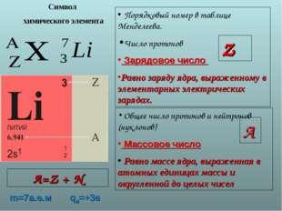 Символ химического элемента Порядковый номер в таблице Менделеева. Число прот