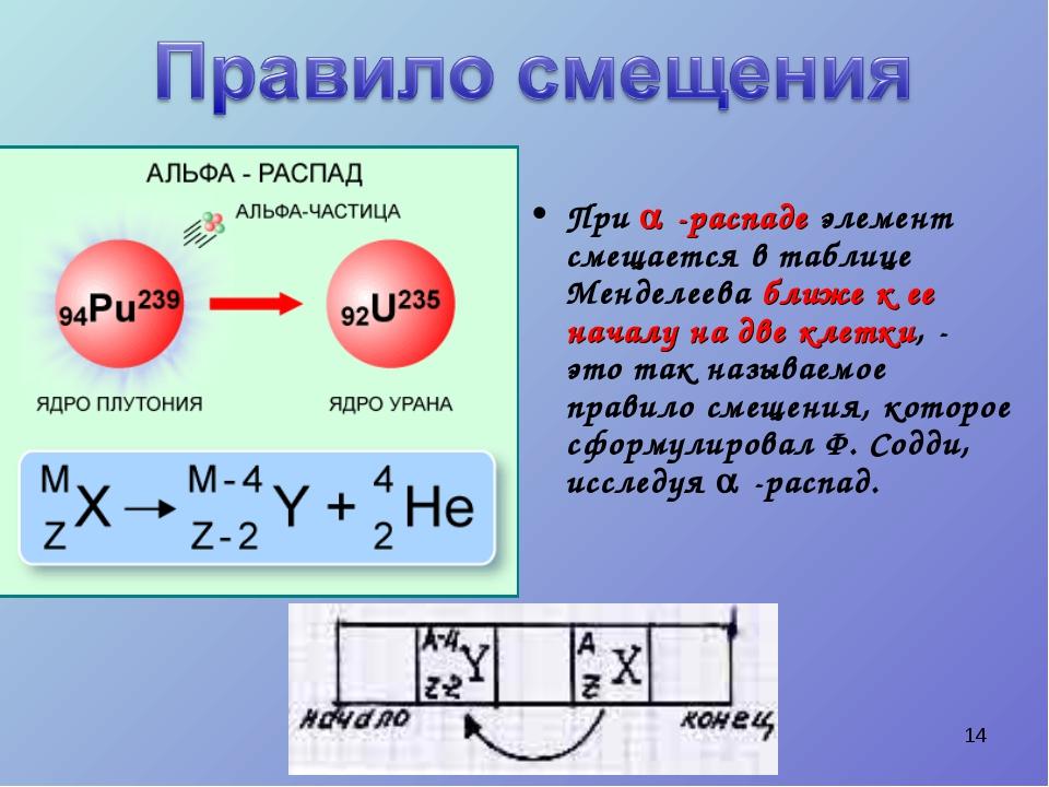 * При  -распаде элемент смещается в таблице Менделеева ближе к ее началу на...
