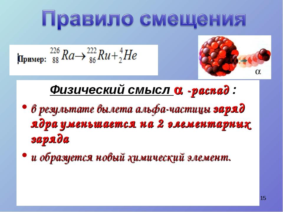 Физический смысл  -распад : в результате вылета альфа-частицы заряд ядра ум...