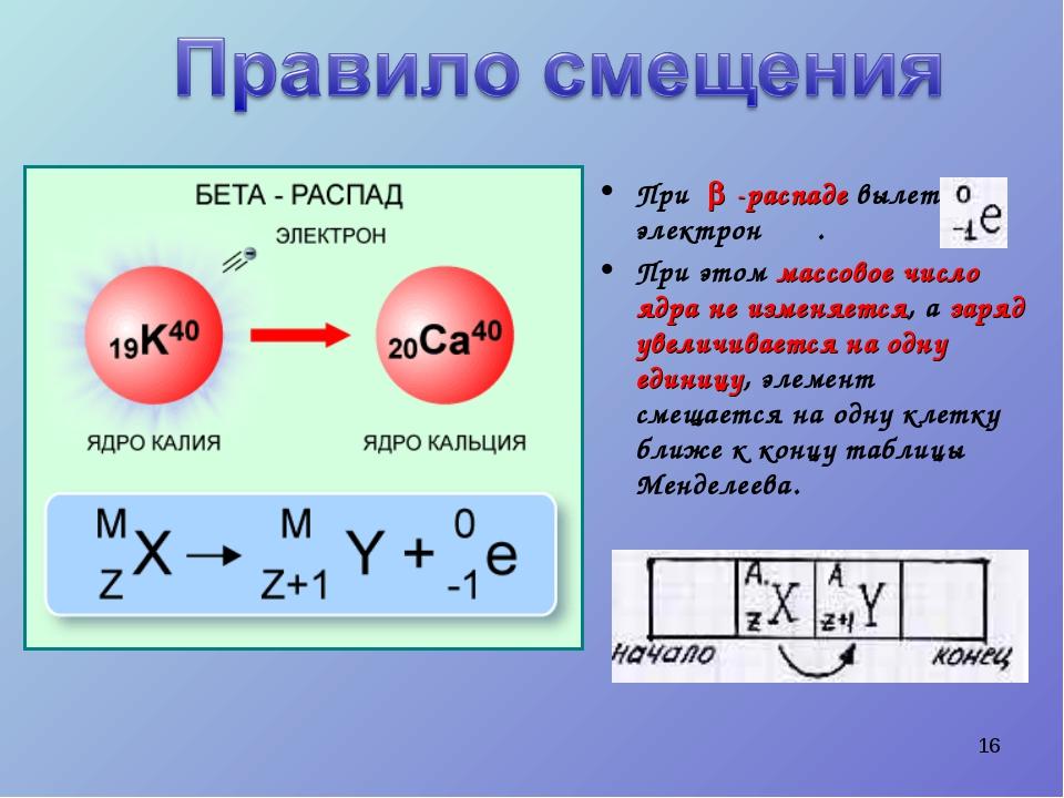 * При  -распаде вылетает электрон . При этом массовое число ядра не изменяет...
