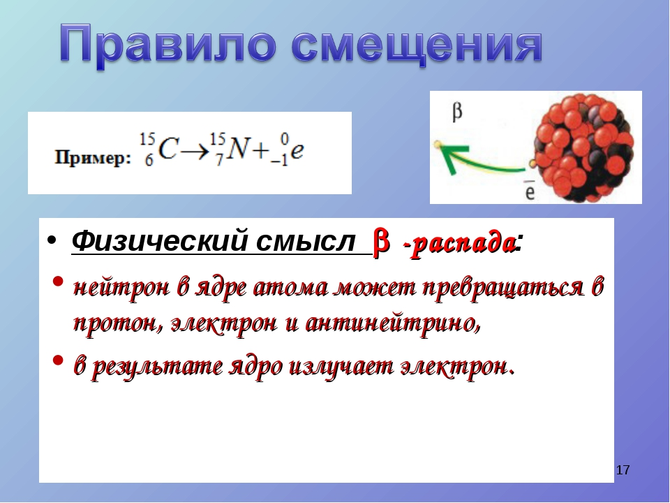 Физический смысл  -распада: нейтрон в ядре атома может превращаться в протон...