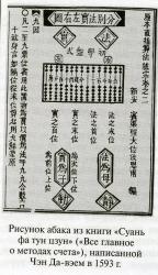 Китайский абак