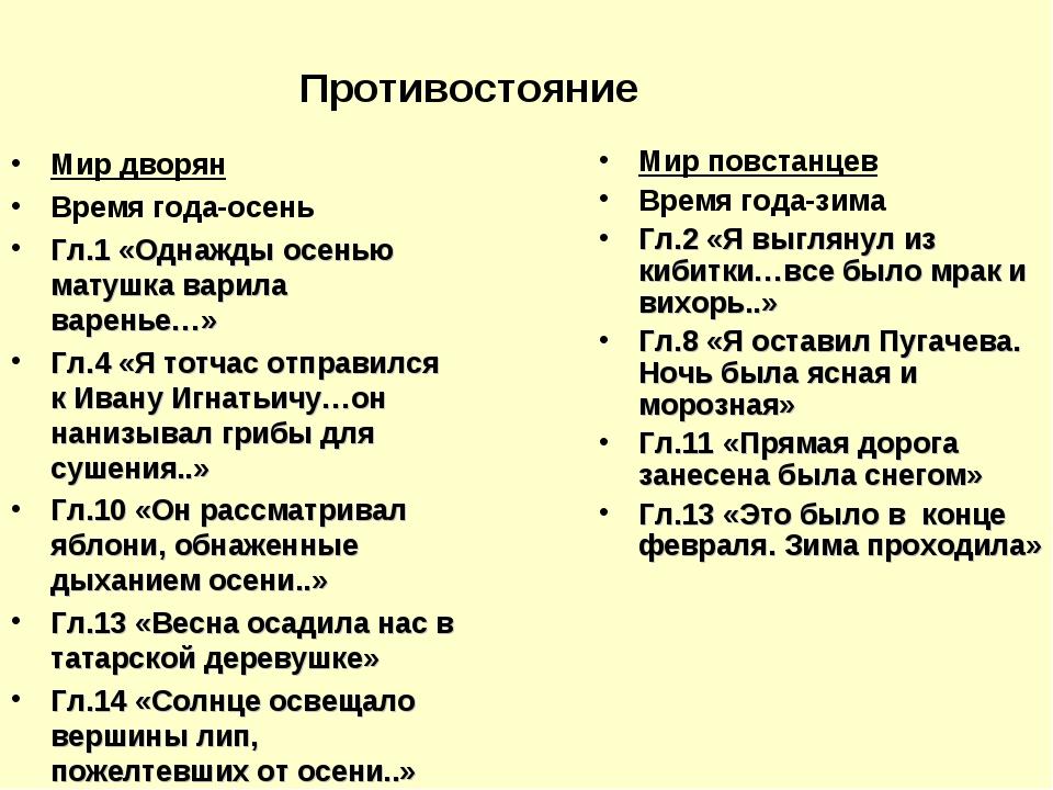 Противостояние Мир дворян Время года-осень Гл.1 «Однажды осенью матушка варил...