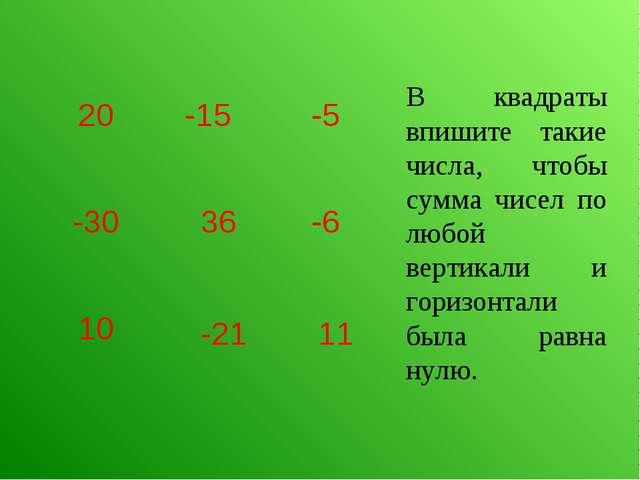 В квадраты впишите такие числа, чтобы сумма чисел по любой вертикали и горизо...
