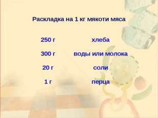 Раскладка на 1 кг мякоти мяса 250 гхлеба 300 гводы или молока 20 гсоли 1 г
