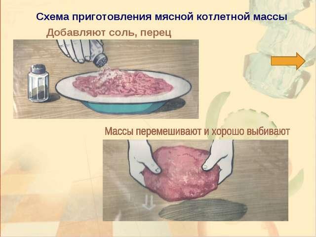 Добавляют соль, перец Схема приготовления мясной котлетной массы