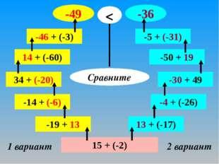 15 + (-2) 1 вариант 2 вариант -19 + 13 -14 + (-6) 34 + (-20) 14 + (-60) -46 +