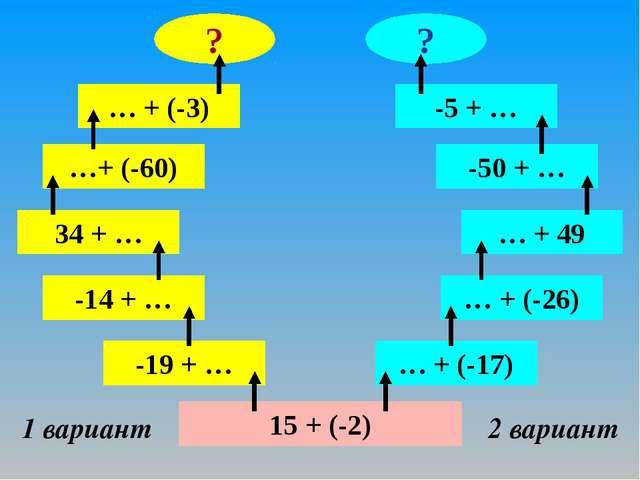 15 + (-2) 1 вариант 2 вариант -19 + … -14 + … 34 + … …+ (-60) … + (-3) ? … +...