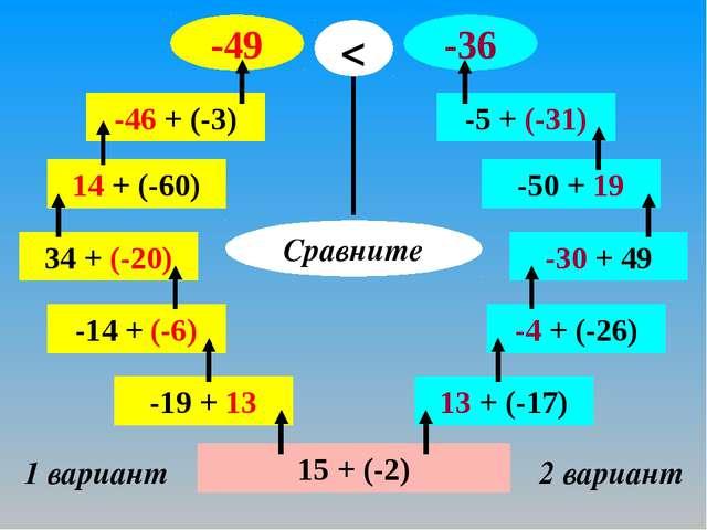 15 + (-2) 1 вариант 2 вариант -19 + 13 -14 + (-6) 34 + (-20) 14 + (-60) -46 +...