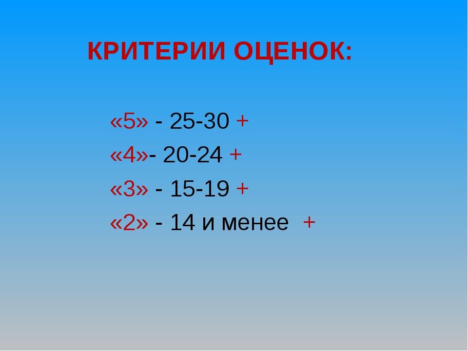 КРИТЕРИИ ОЦЕНОК: «5» - 25-30 + «4»- 20-24 + «3» - 15-19 + «2» - 14 и менее +