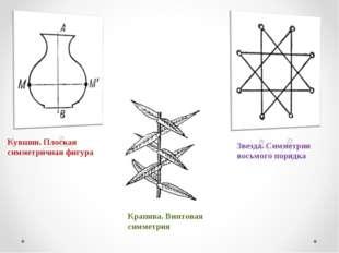 Кувшин. Плоская симметричная фигура Крапива. Винтовая симметрия Звезда. Симме