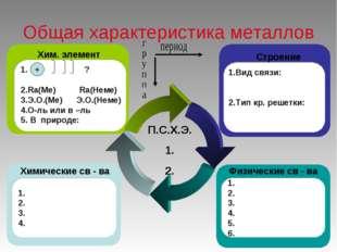Общая характеристика металлов П.С.Х.Э. 1. 2. 1. 2. 3. 4. Химические св - ва Х