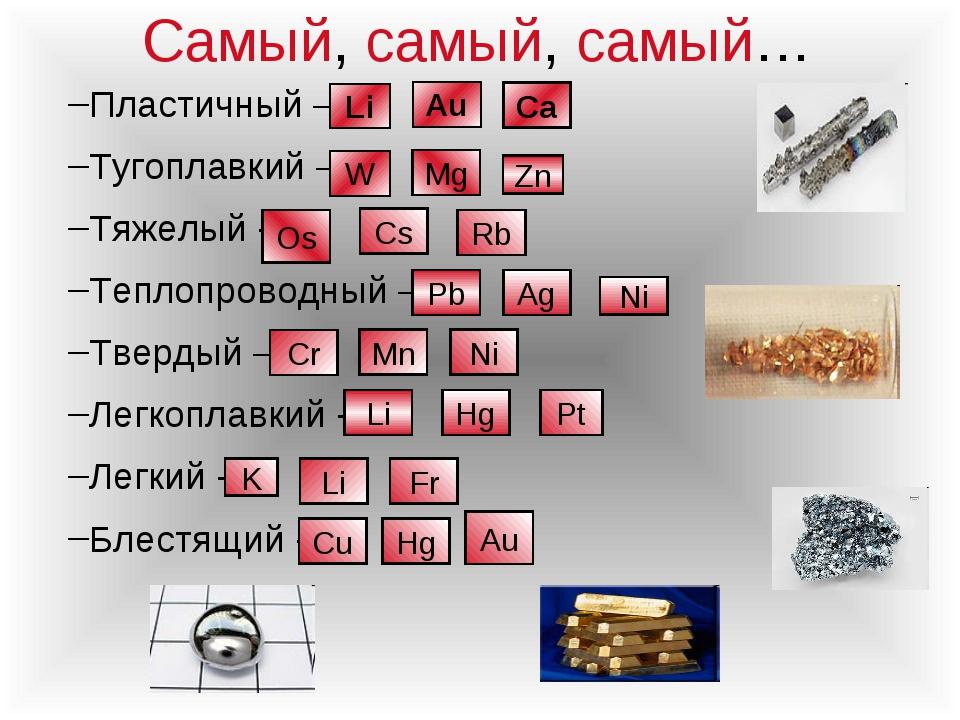 В каком наборе содержиться самый лёгкий пластичный и тугоплавкий металл Бесплатное хранилище файлов