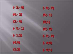 (- 2;- 8) (6;- 2) (2;- 8) (- 5;- 1) (- 1;2) (4;0) (1;2) (- 6;- 2) (5;- 1) (3;
