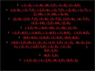(-1;-4), (-1;-8), (0;-3,5), (1;-8), (1;-4,5). (-4;-8), (-3;-7,5), (-2,5;-8),