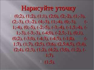 Нарисуйте уточку (0;2), (1;2), (1;1), (2;0), (2;-2), (1;-3), (2;-3), (3;-2),
