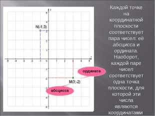 Каждой точке на координатной плоскости соответствует пара чисел: её абсцисса
