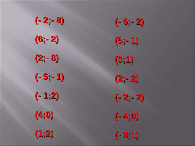(- 2;- 8) (6;- 2) (2;- 8) (- 5;- 1) (- 1;2) (4;0) (1;2) (- 6;- 2) (5;- 1) (3;...