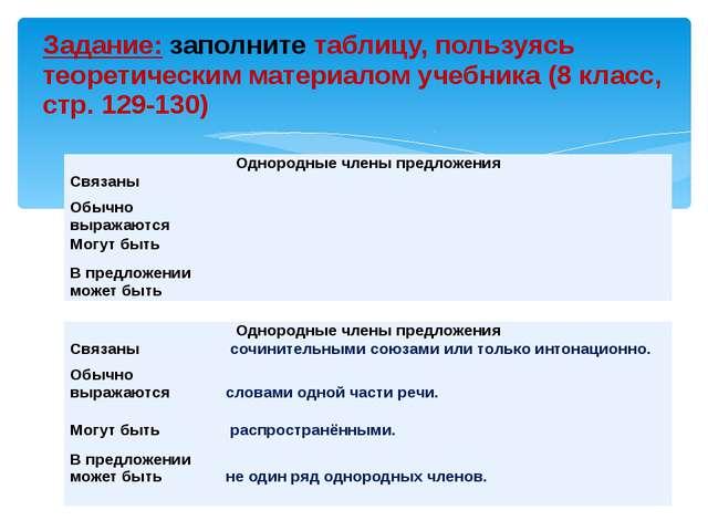 Задание: заполните таблицу, пользуясь теоретическим материалом учебника (8 кл...
