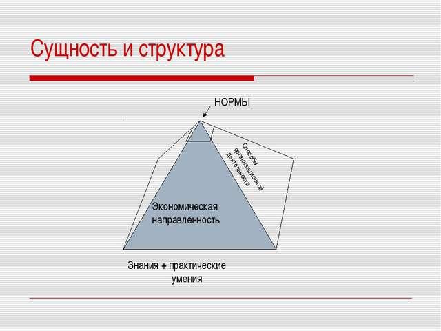 Сущность и структура Знания + практические умения Экономическая направленно...