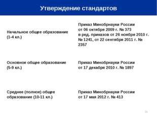 * Утверждение стандартов Начальное общее образование (1-4 кл.)Приказ Минобр