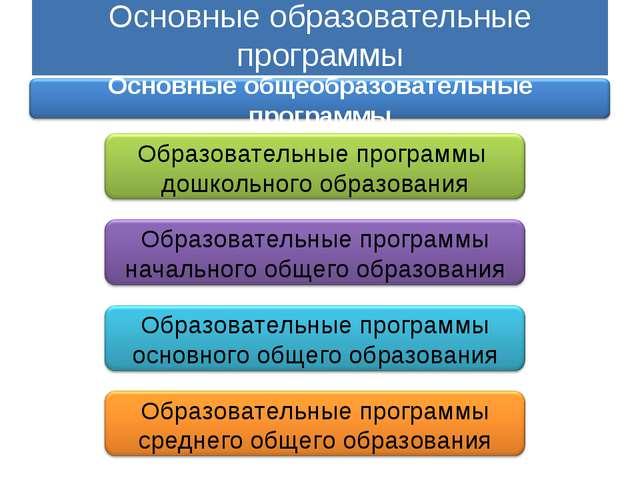 Основные образовательные программы