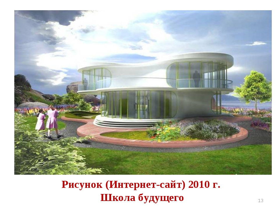 * Рисунок (Интернет-сайт) 2010 г. Школа будущего