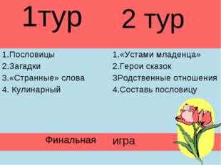 2 тур 1тур 1.Пословицы 2.Загадки 3.«Странные» слова 4. Кулинарный1.«Устами