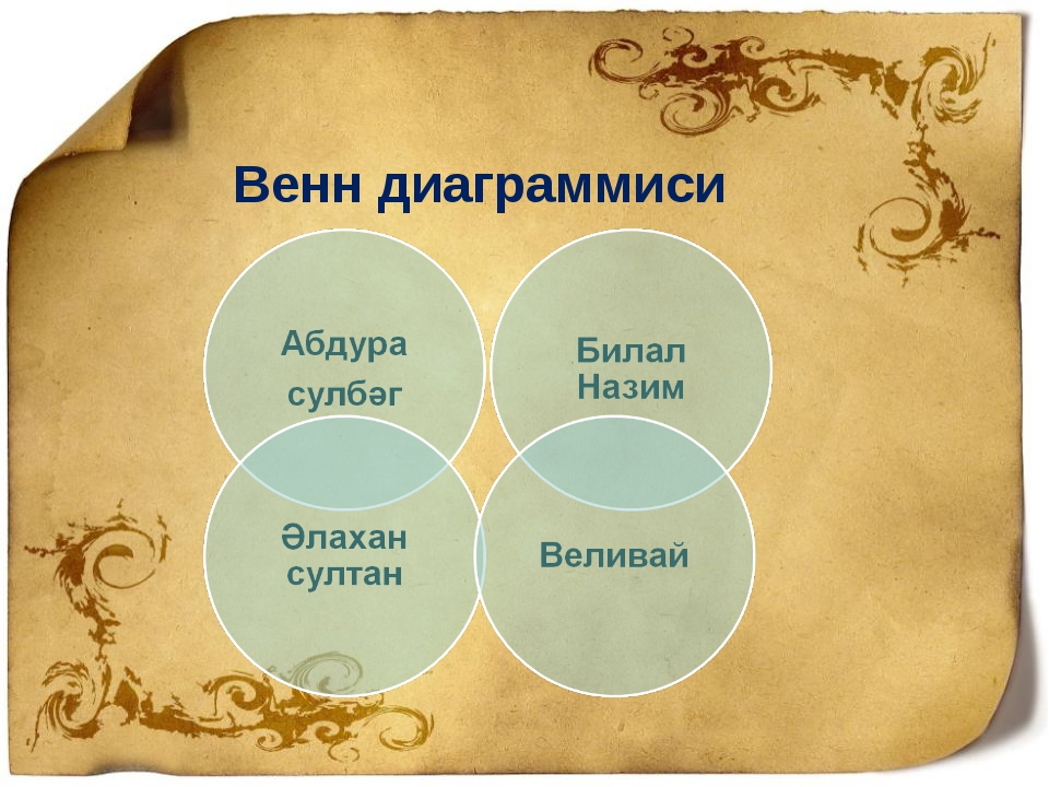 Венн диаграммиси