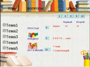 Тема1 Тема2 Тема3 Тема4 Тема5 ТЕМЫ ВОПРОСЫ 2 4 6 8 10 Первый верно +4 2 4 6 7
