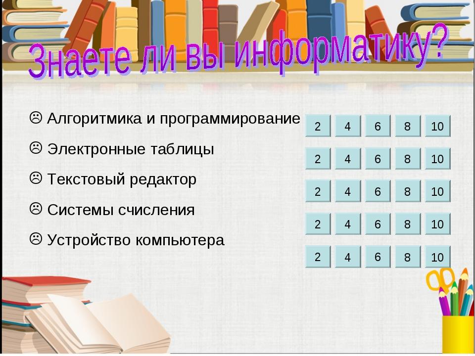 Алгоритмика и программирование Электронные таблицы Текстовый редактор Системы...