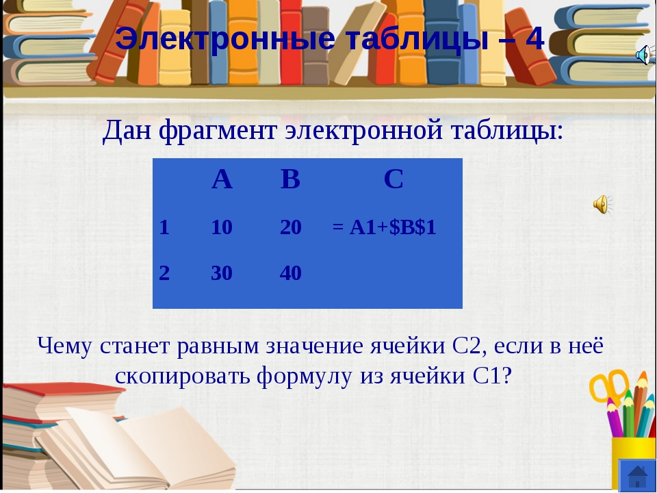 Электронные таблицы – 4 Дан фрагмент электронной таблицы: Чему станет равным...