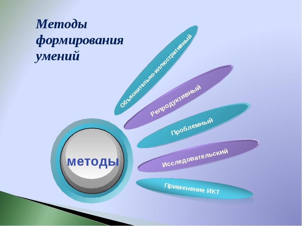 Применение ИКТ Методы формирования умений