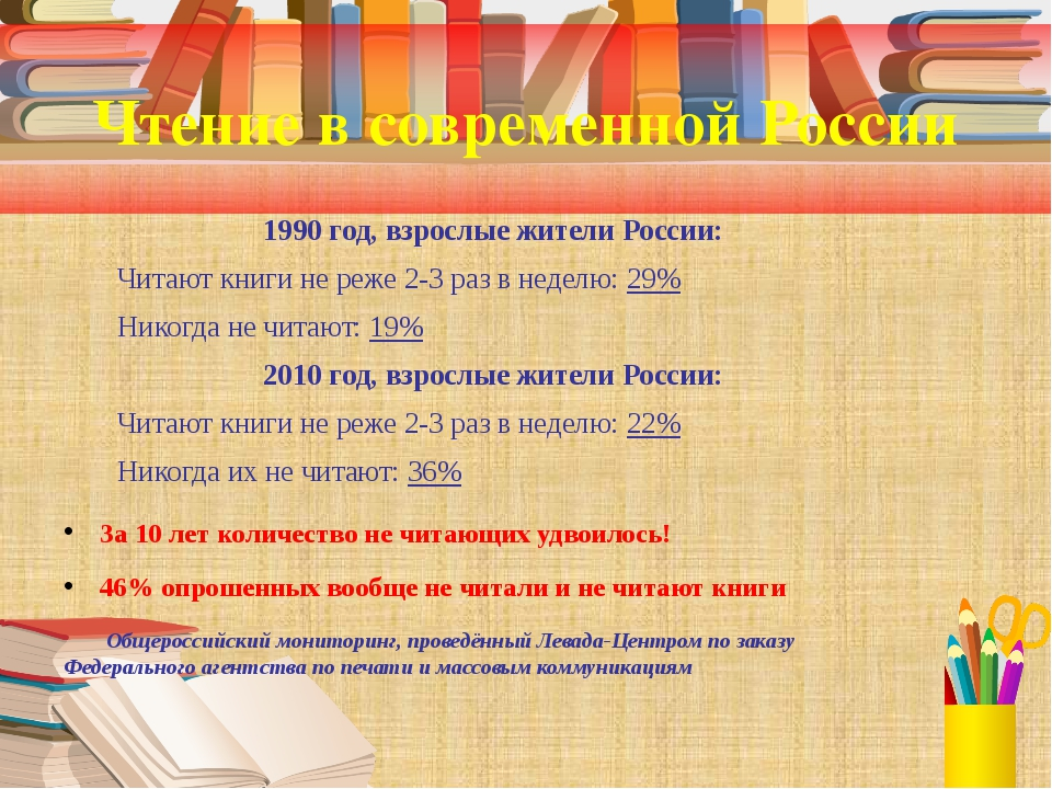 Чтение в современной России За 10 лет количество не читающихудвоилось! 46% о...