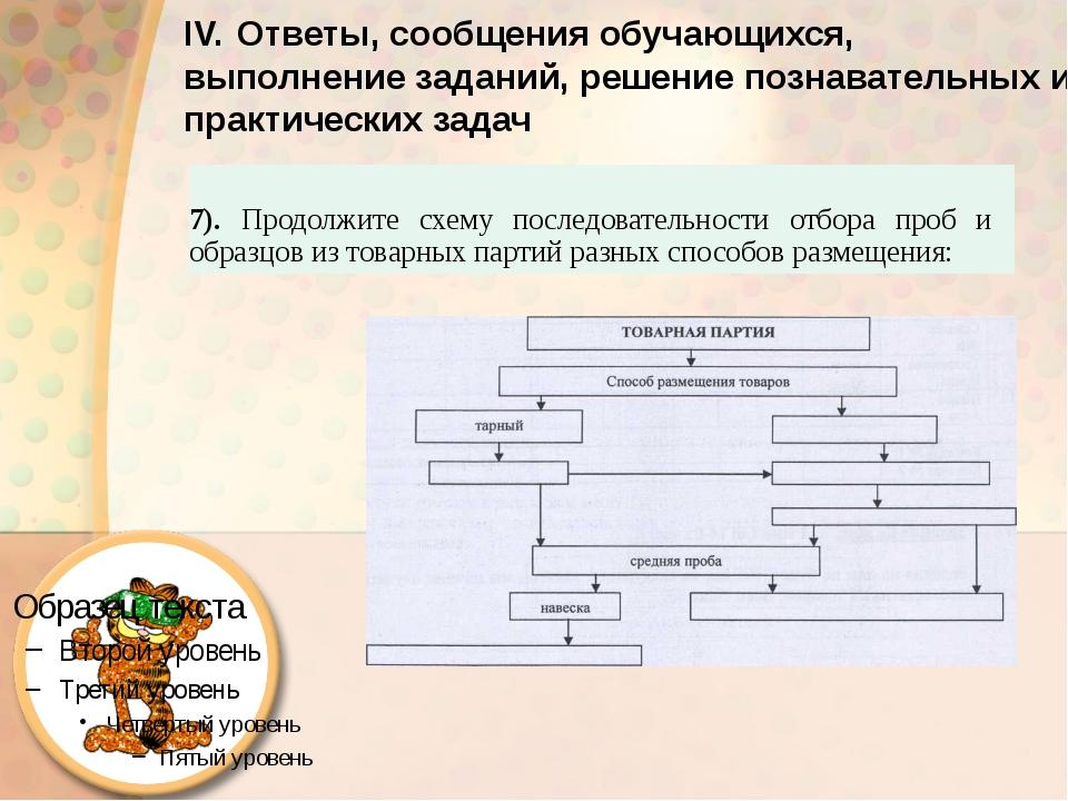 IV.Ответы, сообщения обучающихся, выполнение заданий, решение познавательных...