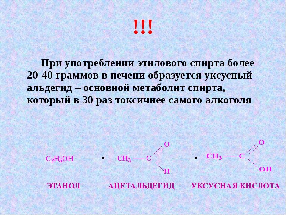 !!! При употреблении этилового спирта более 20-40 граммов в печени образуетс...