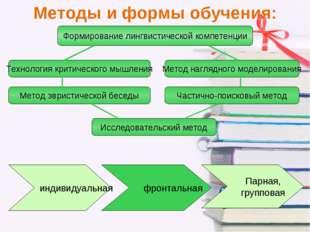 Методы и формы обучения: Формирование лингвистической компетенции Технология